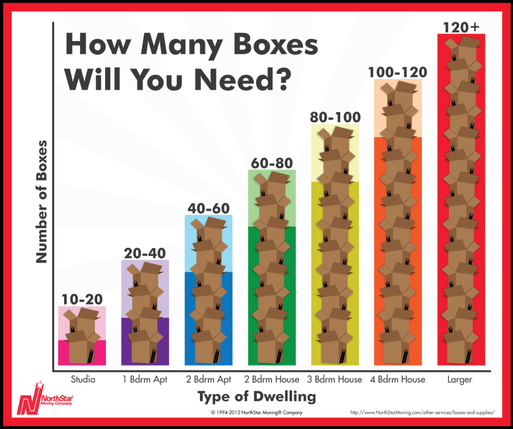 How-Many-Boxes-Final