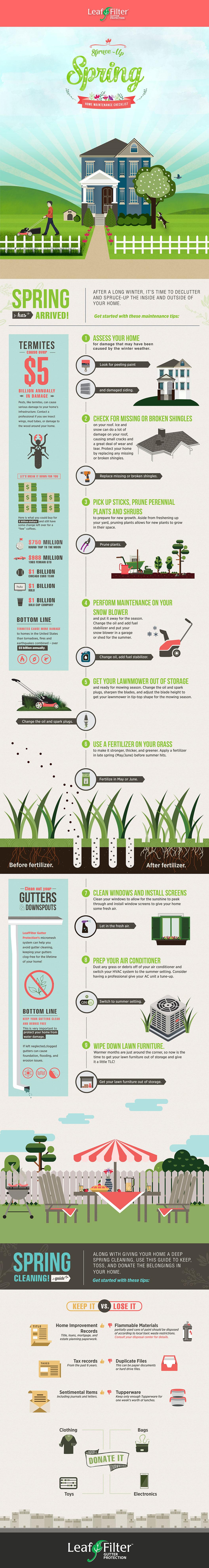 Spring_Infograph_Final72